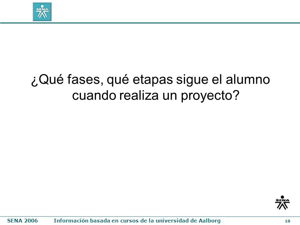 ¿Qué fases, qué etapas sigue el alumno cuando realiza un proyecto