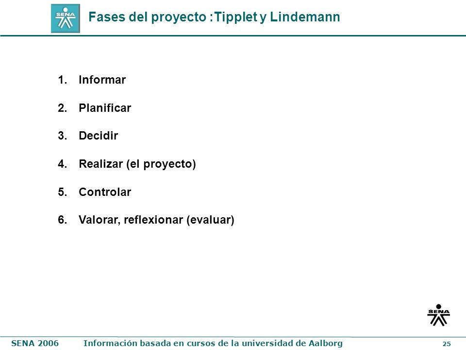 Fases del proyecto :Tipplet y Lindemann
