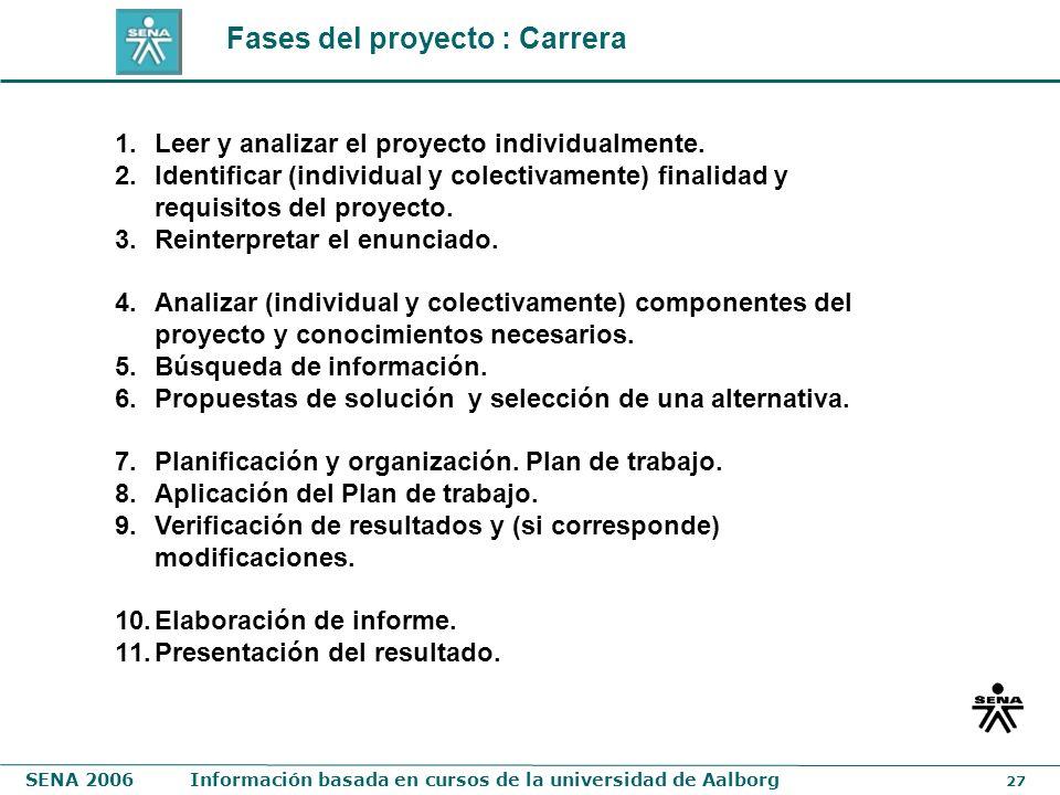 Fases del proyecto : Carrera