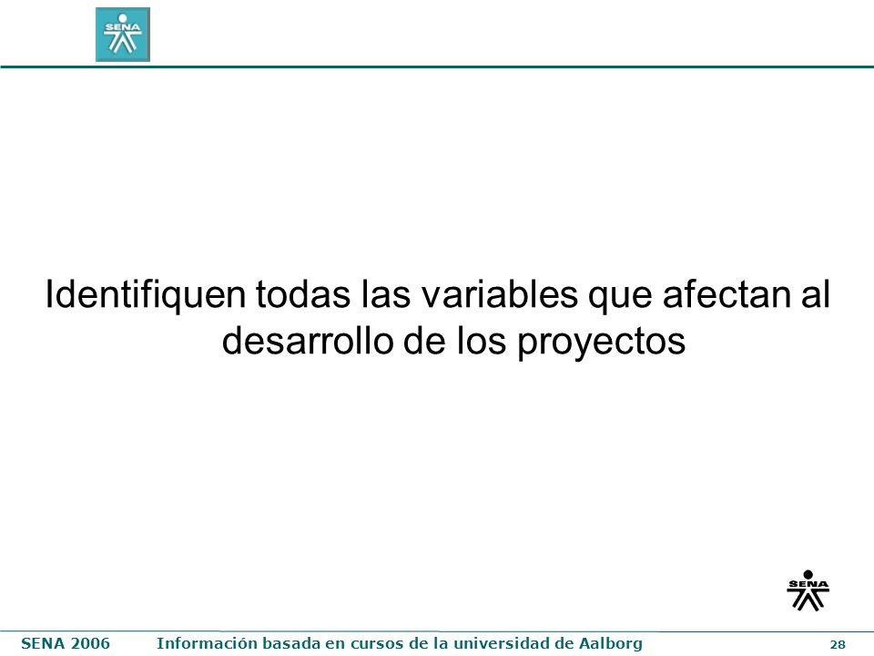 Identifiquen todas las variables que afectan al desarrollo de los proyectos