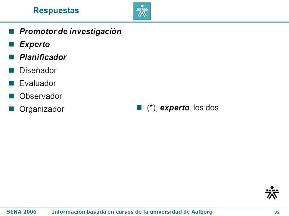 Respuestas Promotor de investigación. Experto. Planificador. Diseñador. Evaluador. Observador.