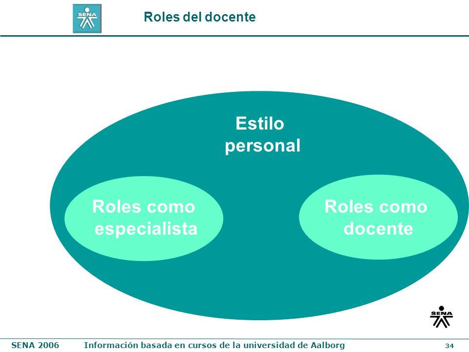 Estilo personal Roles como especialista Roles como docente