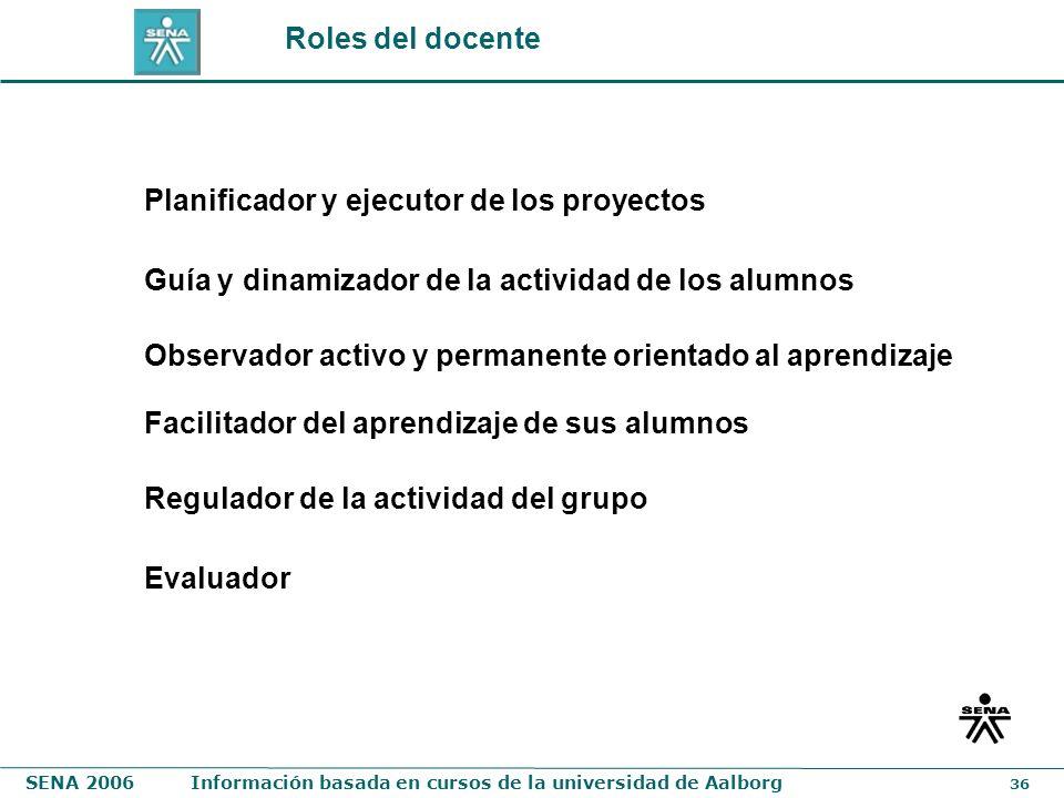 Roles del docente Planificador y ejecutor de los proyectos. Guía y dinamizador de la actividad de los alumnos.
