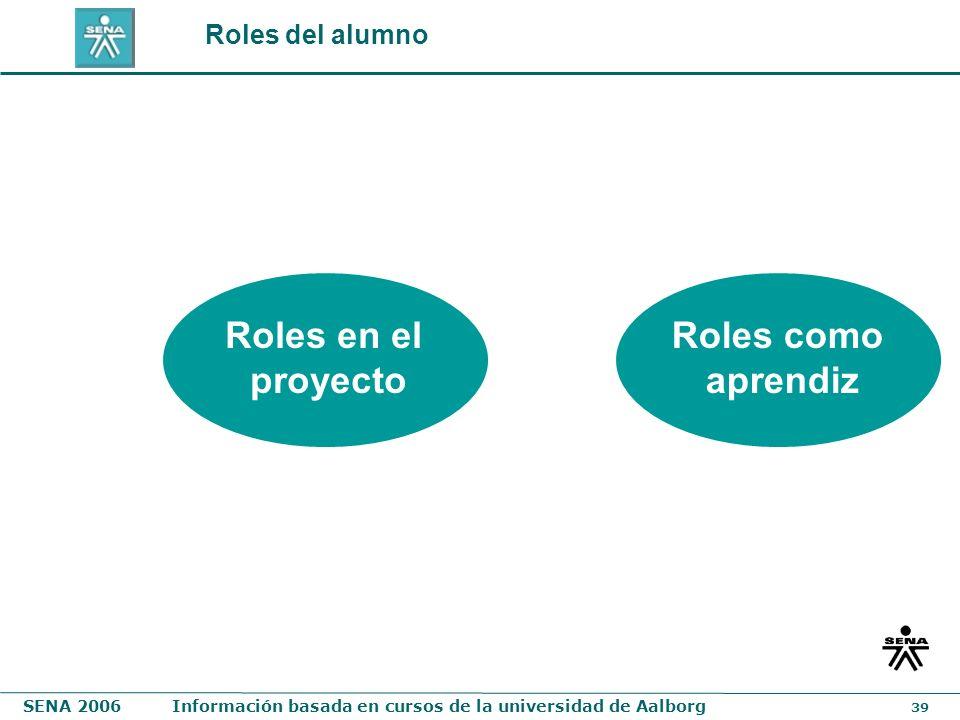 Roles en el proyecto Roles como aprendiz
