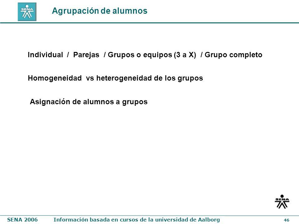 Agrupación de alumnos Individual / Parejas / Grupos o equipos (3 a X) / Grupo completo. Homogeneidad vs heterogeneidad de los grupos.
