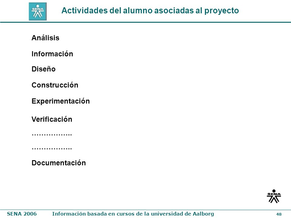 Actividades del alumno asociadas al proyecto