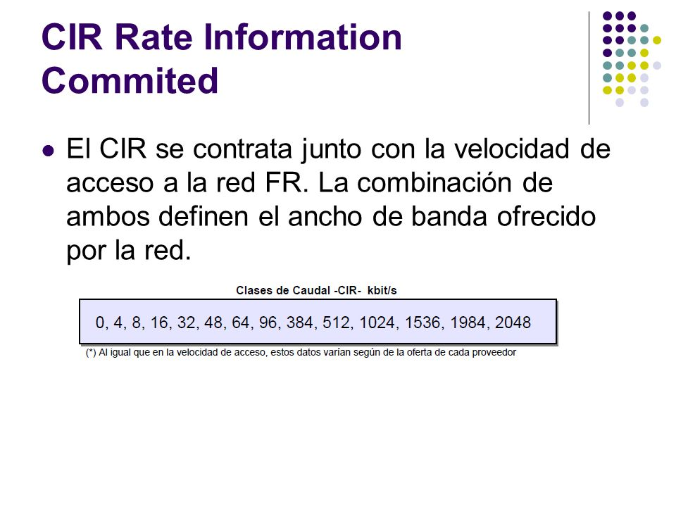 CIR Rate Information Commited