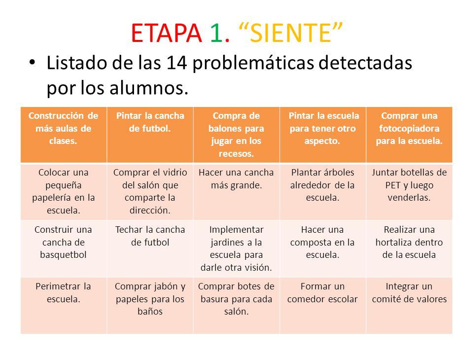 ETAPA 1. SIENTE Listado de las 14 problemáticas detectadas por los alumnos. Construcción de más aulas de clases.