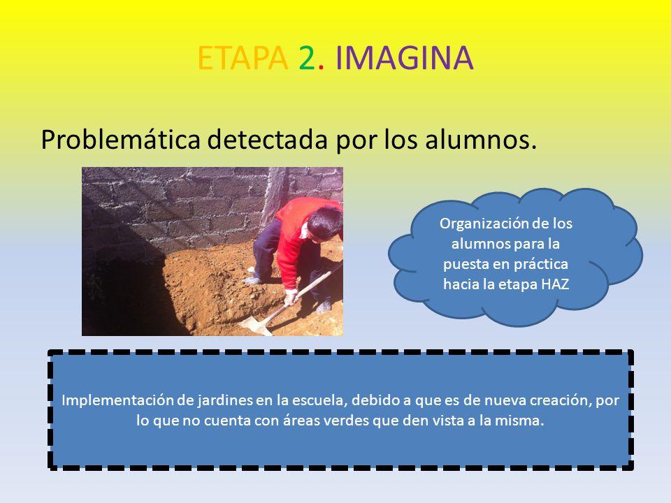 ETAPA 2. IMAGINA Problemática detectada por los alumnos.