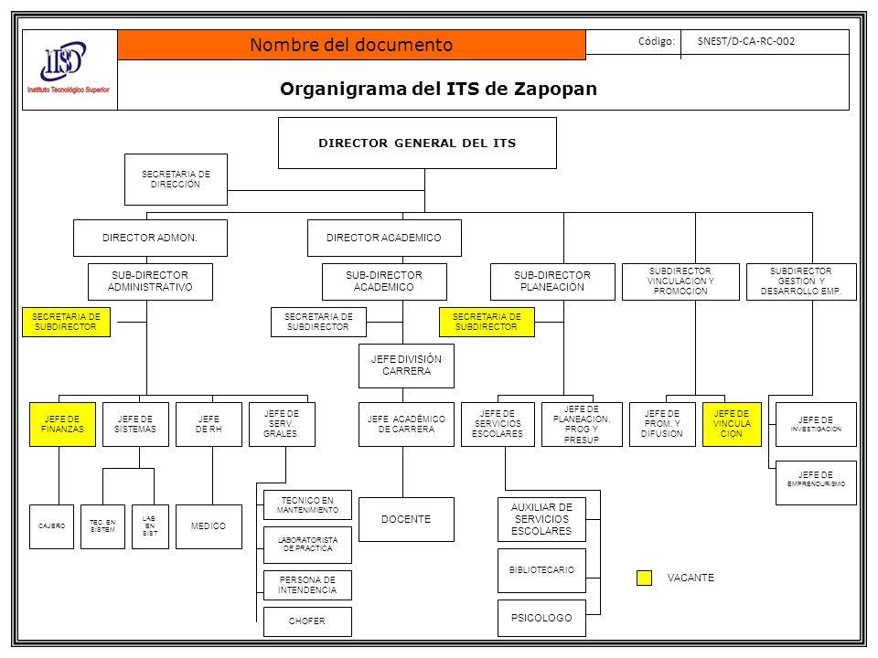 Organigrama del ITS de Zapopan DIRECTOR GENERAL DEL ITS