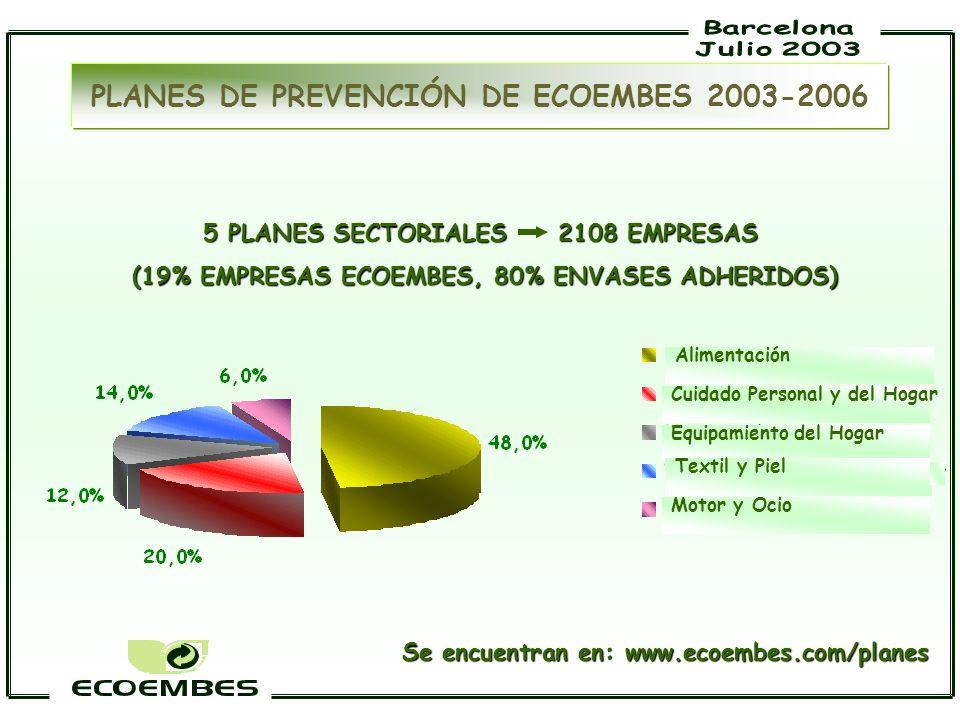 PLANES DE PREVENCIÓN DE ECOEMBES 2003-2006