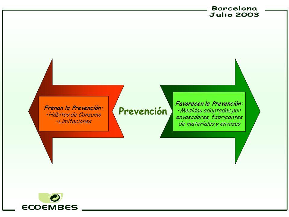 Favorecen la Prevención:
