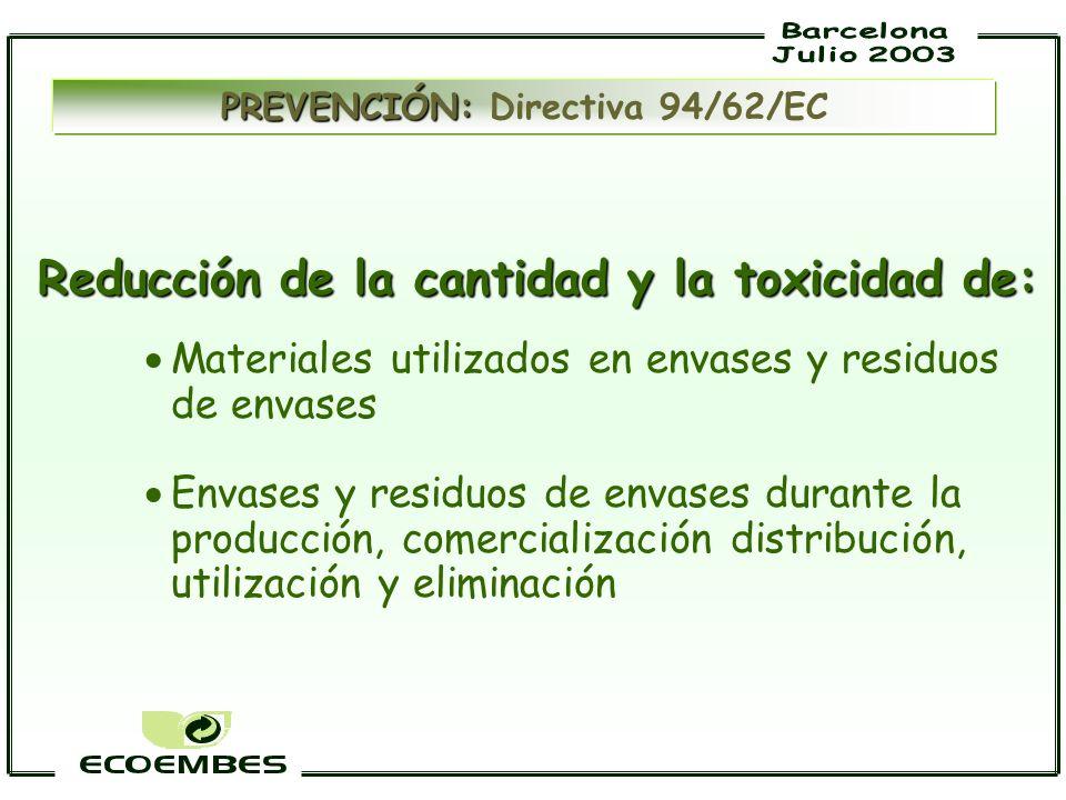 PREVENCIÓN: Directiva 94/62/EC
