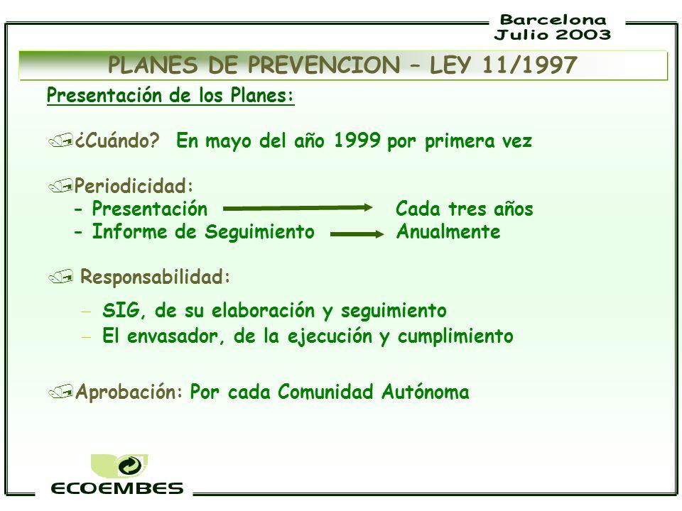 PLANES DE PREVENCION – LEY 11/1997