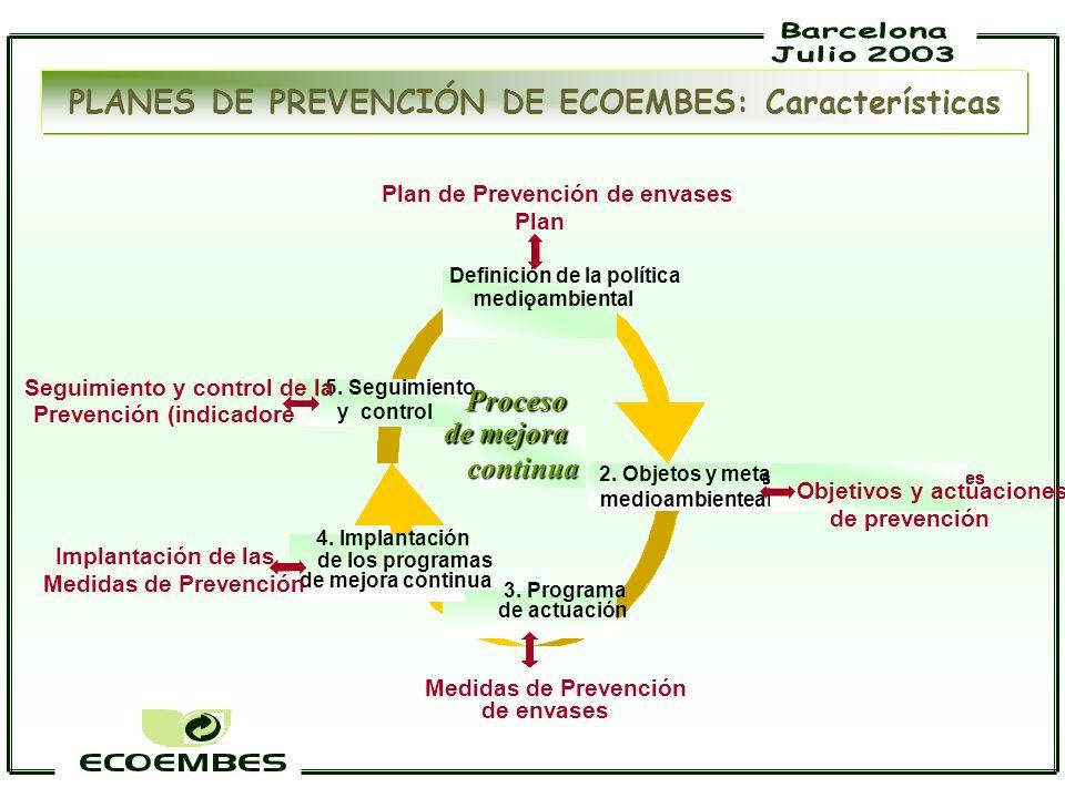 PLANES DE PREVENCIÓN DE ECOEMBES: Características