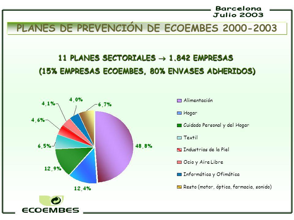 PLANES DE PREVENCIÓN DE ECOEMBES 2000-2003
