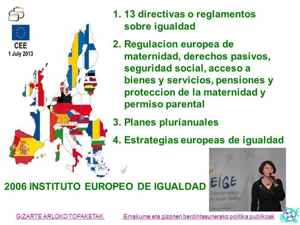 13 directivas o reglamentos sobre igualdad