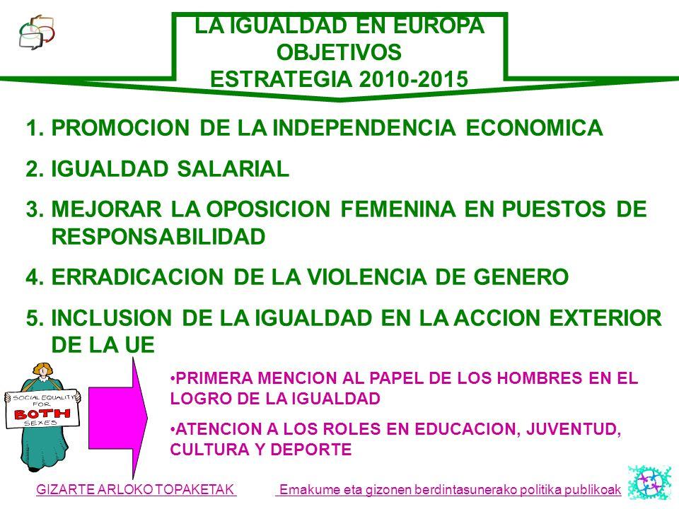 LA IGUALDAD EN EUROPA OBJETIVOS ESTRATEGIA 2010-2015