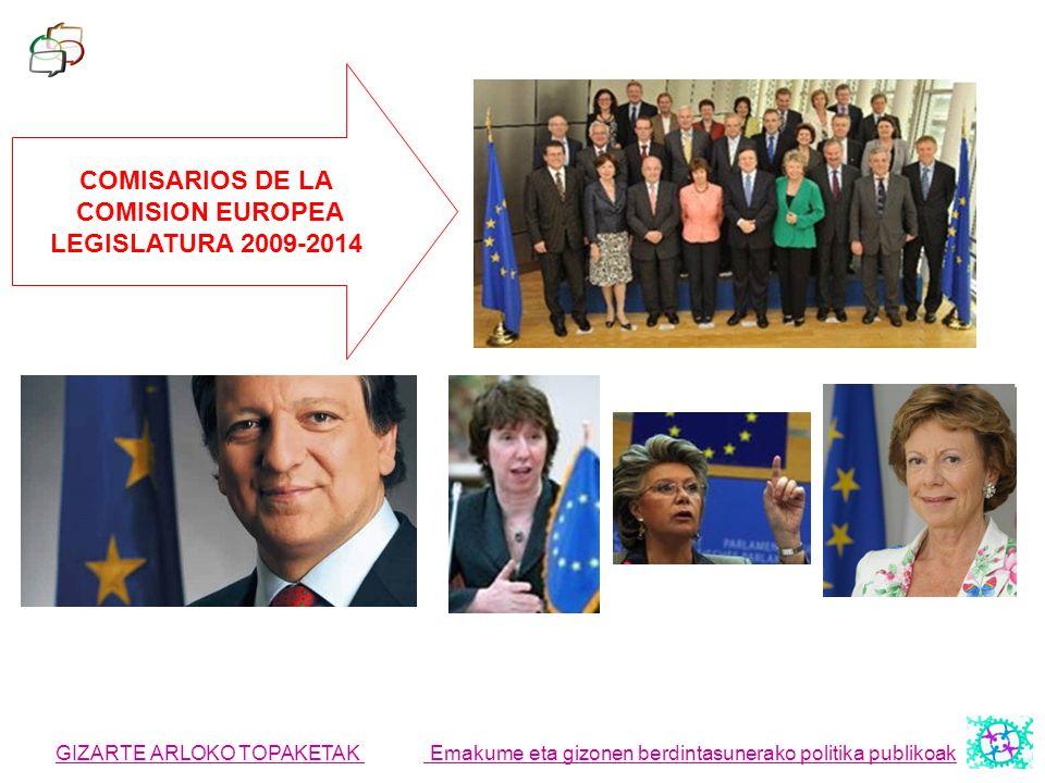 COMISARIOS DE LA COMISION EUROPEA LEGISLATURA 2009-2014