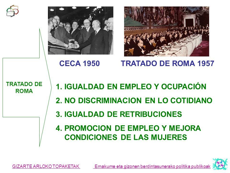 IGUALDAD EN EMPLEO Y OCUPACIÓN NO DISCRIMINACION EN LO COTIDIANO