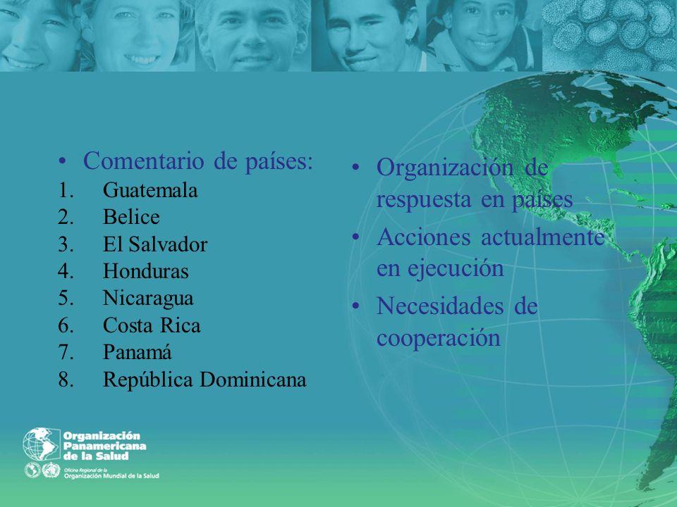 Organización de respuesta en países Acciones actualmente en ejecución