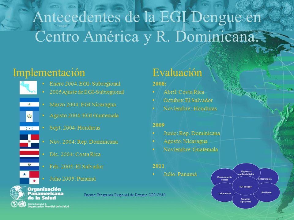 Antecedentes de la EGI Dengue en Centro América y R. Dominicana.