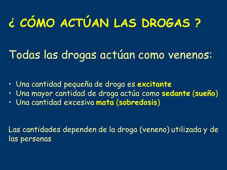 ¿ CÓMO ACTÚAN LAS DROGAS Todas las drogas actúan como venenos:
