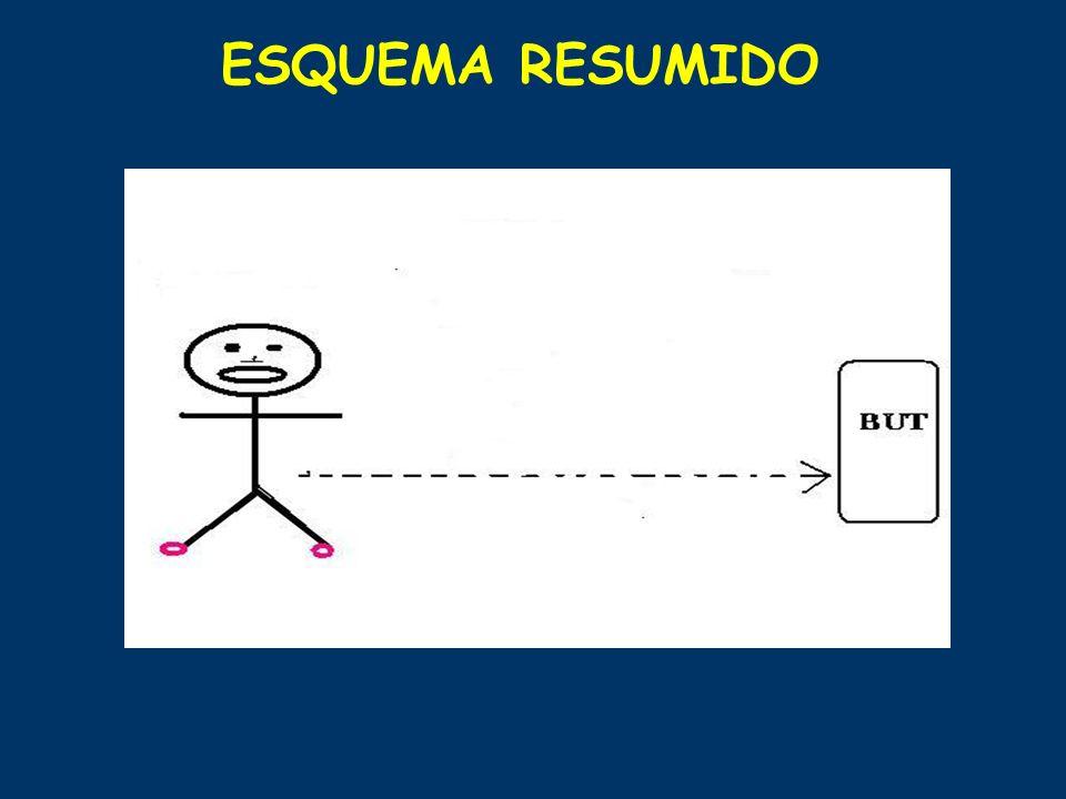 ESQUEMA RESUMIDO