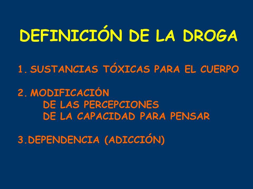 DEFINICIÓN DE LA DROGA SUSTANCIAS TÓXICAS PARA EL CUERPO MODIFICACIÓN