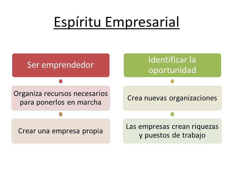 Espíritu Empresarial Ser emprendedor