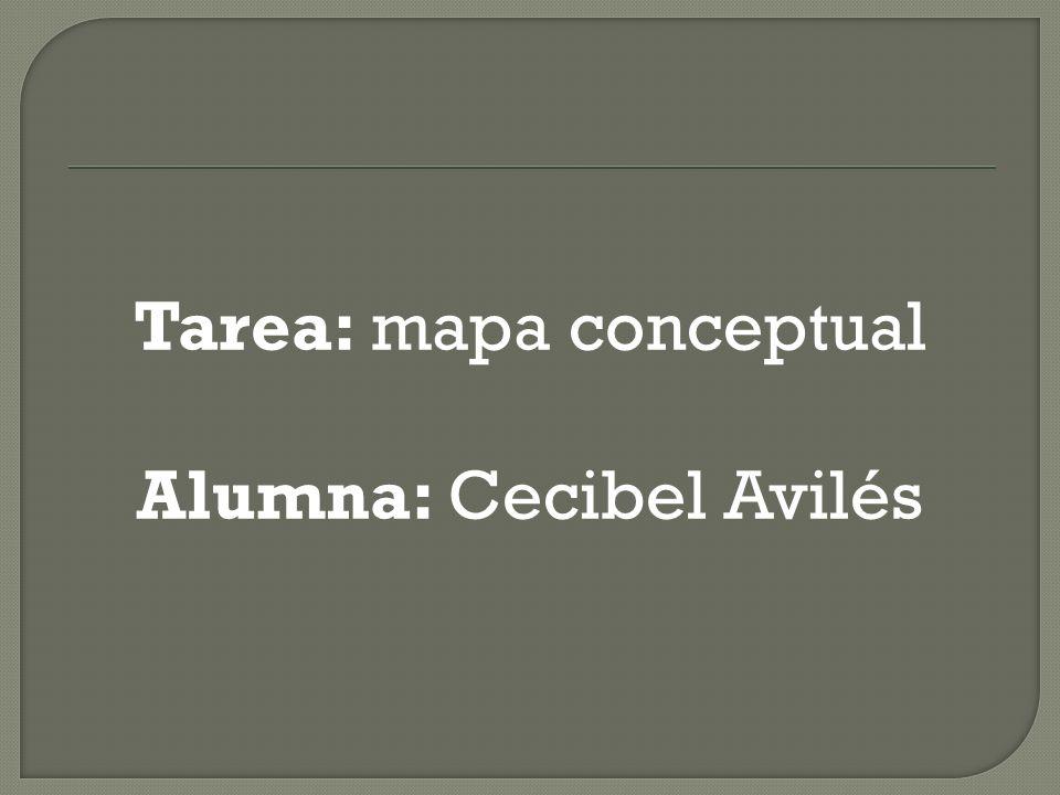 Tarea: mapa conceptual Alumna: Cecibel Avilés