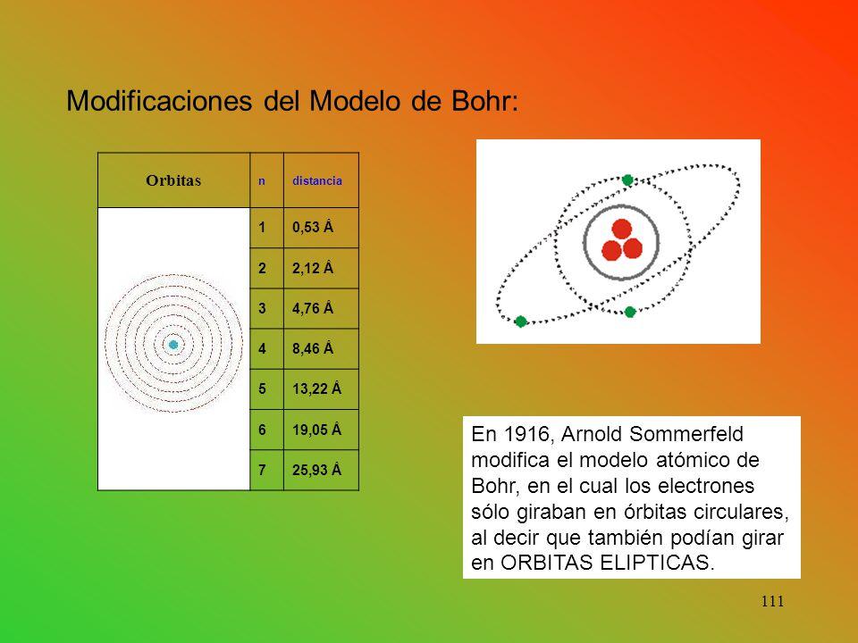 Modificaciones del Modelo de Bohr: