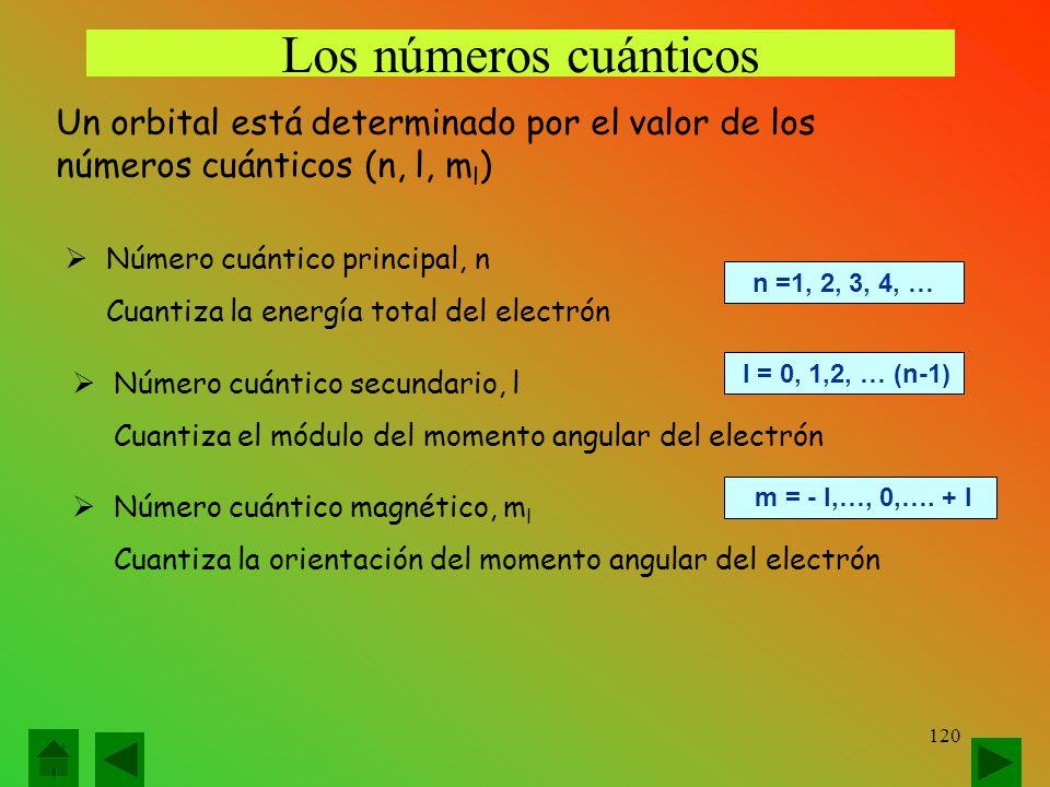 Los números cuánticos Un orbital está determinado por el valor de los números cuánticos (n, l, ml) Número cuántico principal, n.