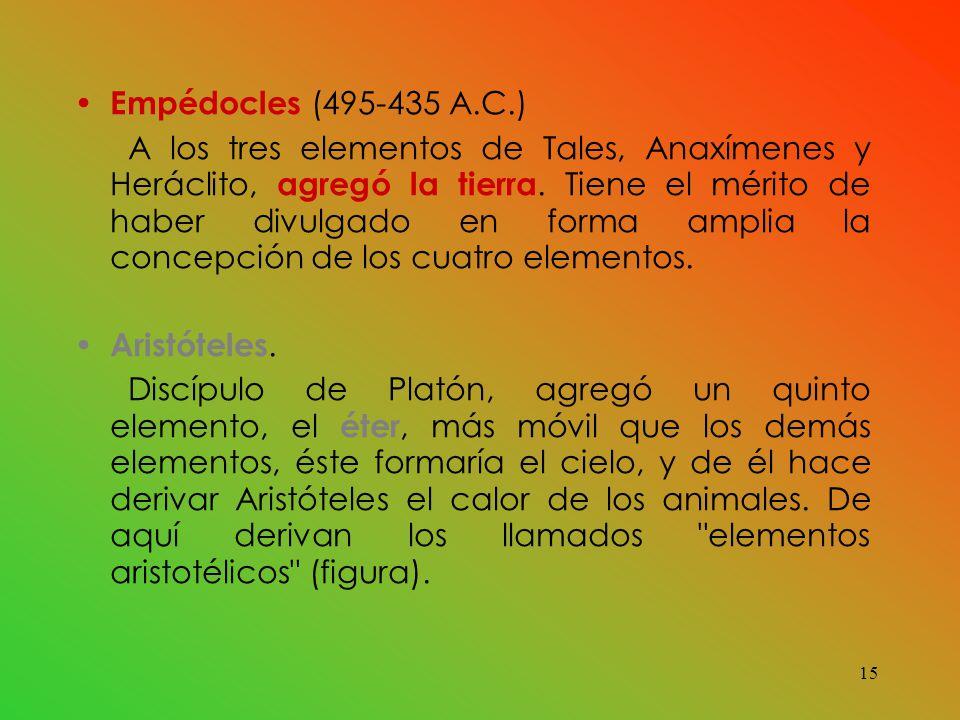 Empédocles (495-435 A.C.)