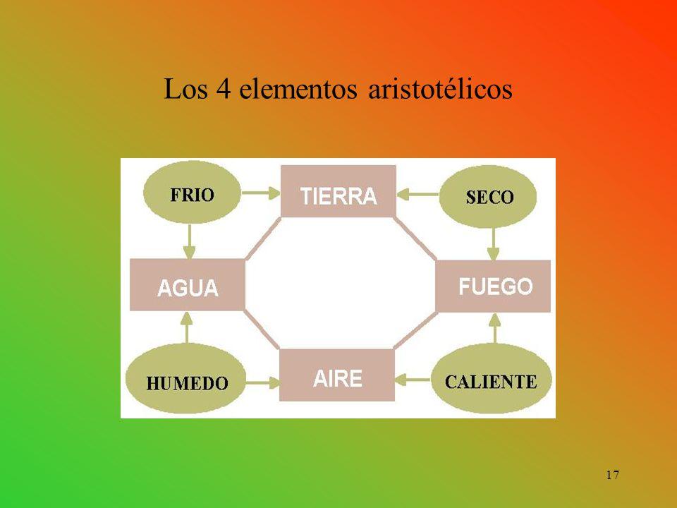 Los 4 elementos aristotélicos