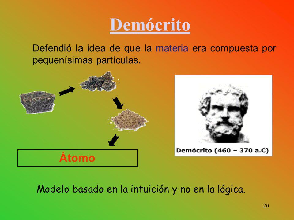 Demócrito Defendió la idea de que la materia era compuesta por pequenísimas partículas.