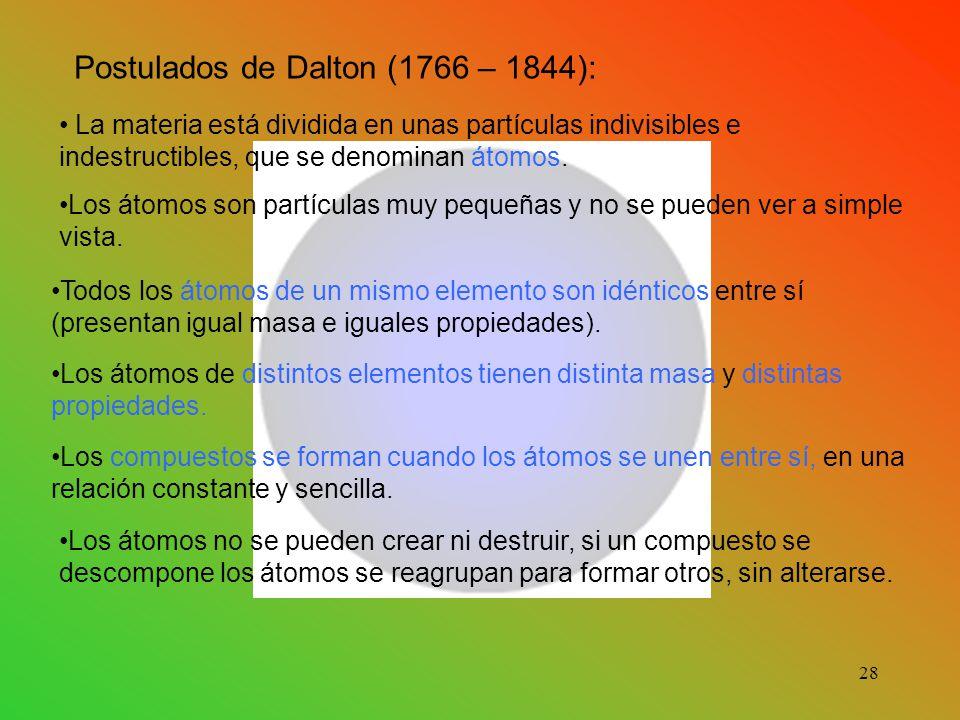 Postulados de Dalton (1766 – 1844):