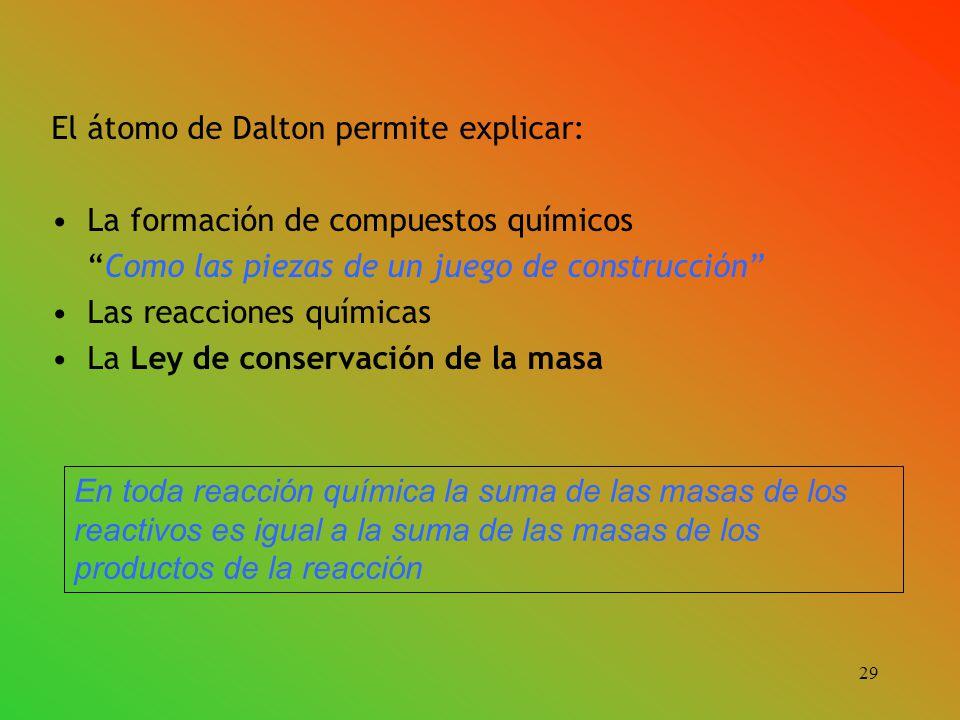 El átomo de Dalton permite explicar: