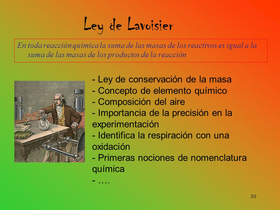 Ley de Lavoisier Ley de conservación de la masa