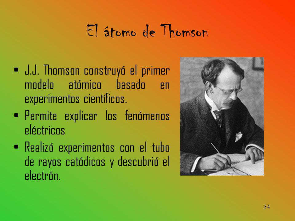 El átomo de Thomson J.J. Thomson construyó el primer modelo atómico basado en experimentos científicos.