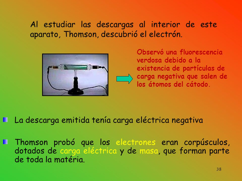 La descarga emitida tenía carga eléctrica negativa