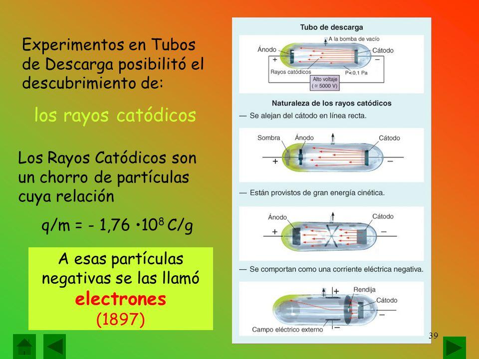 A esas partículas negativas se las llamó electrones (1897)