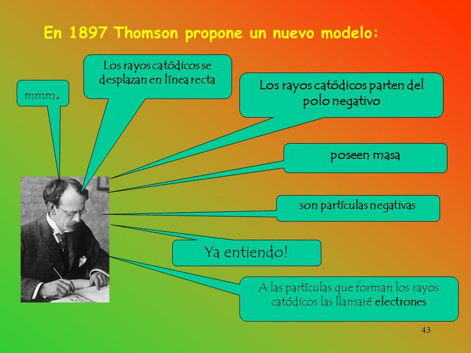 En 1897 Thomson propone un nuevo modelo: