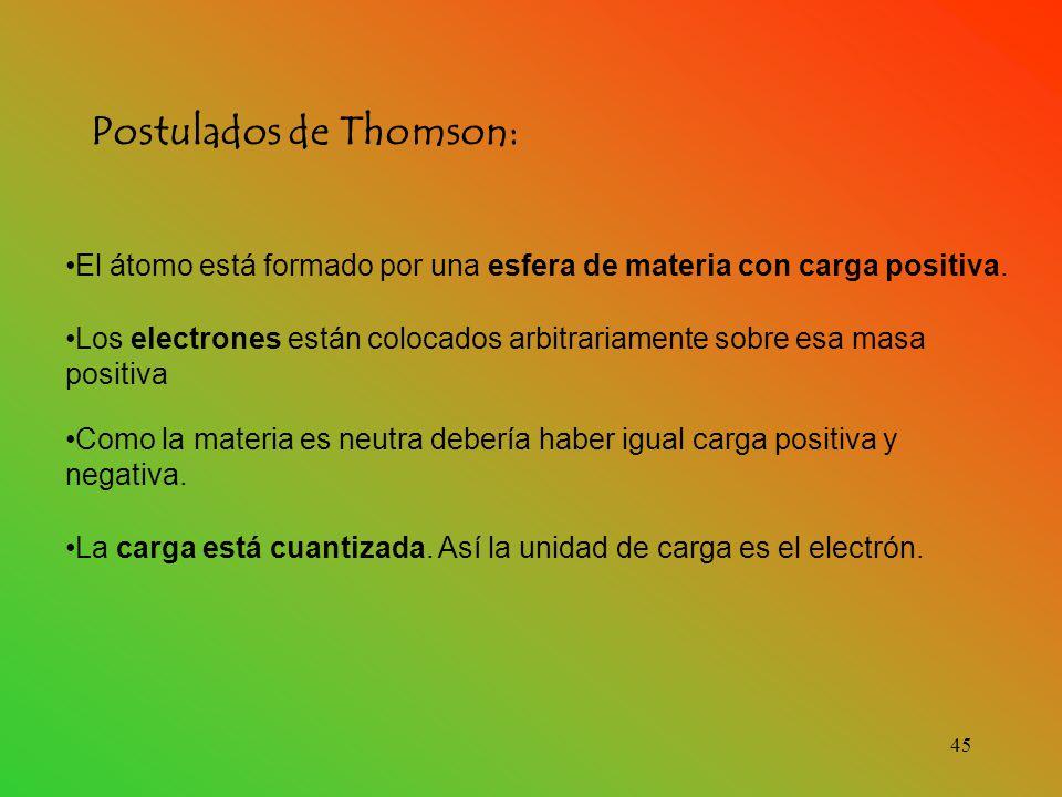 Postulados de Thomson: