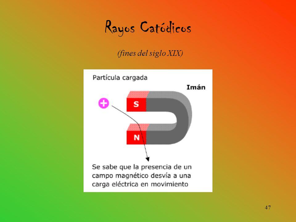 Rayos Catódicos (fines del siglo XIX)