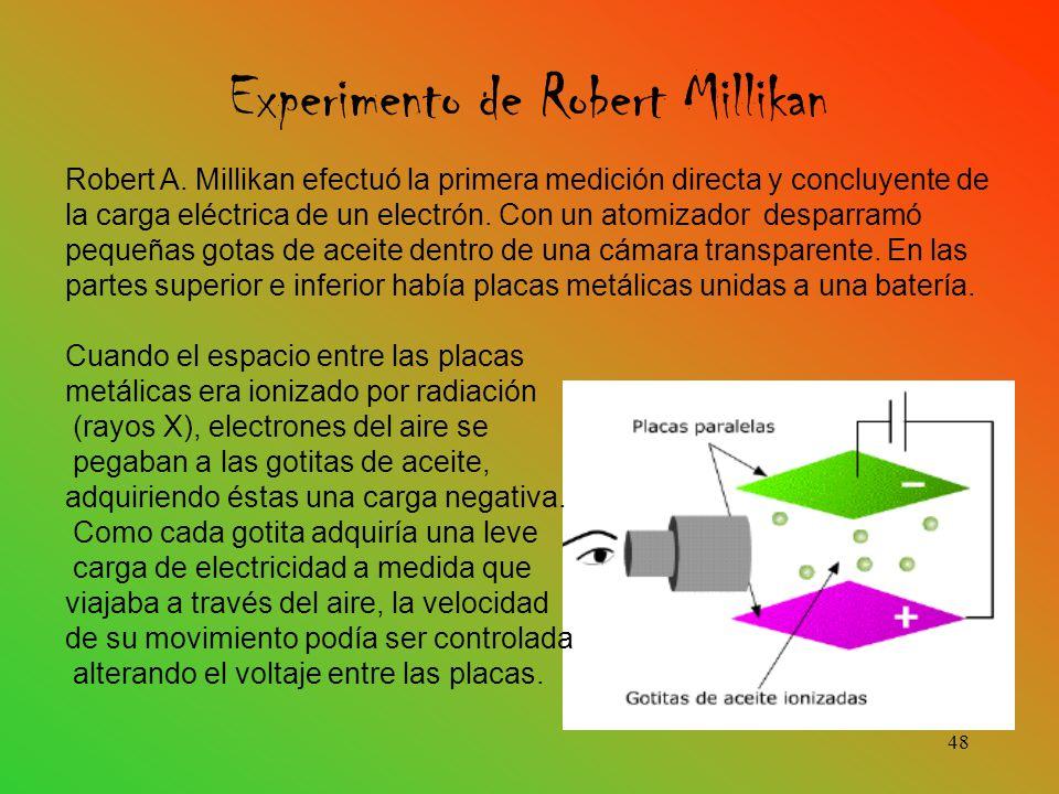 Experimento de Robert Millikan