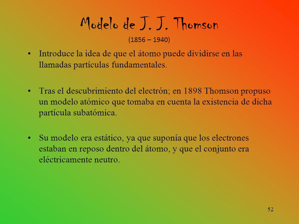 Modelo de J. J. Thomson (1856 – 1940)