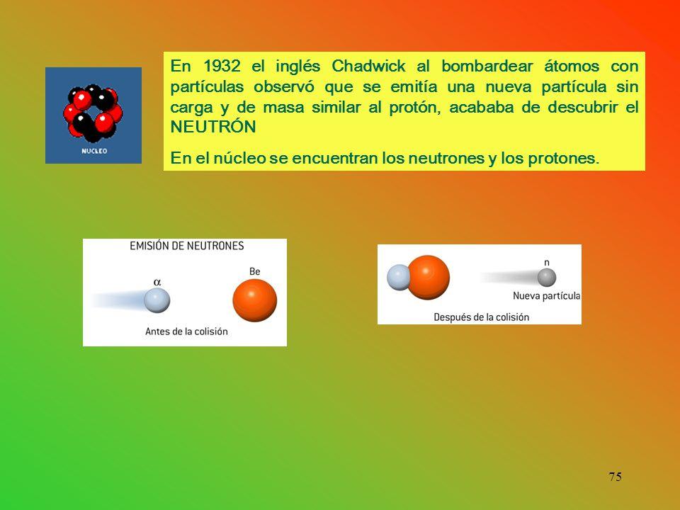 En 1932 el inglés Chadwick al bombardear átomos con partículas observó que se emitía una nueva partícula sin carga y de masa similar al protón, acababa de descubrir el NEUTRÓN