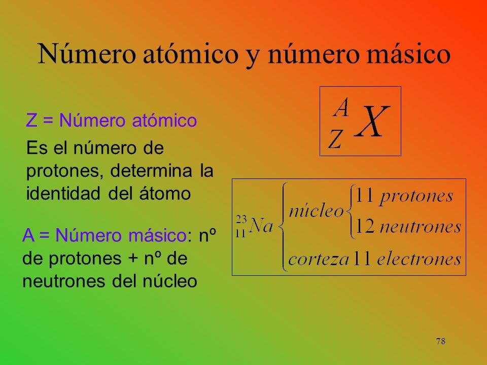 Número atómico y número másico