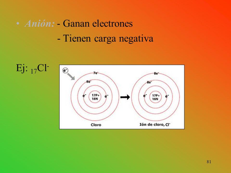 Anión: - Ganan electrones